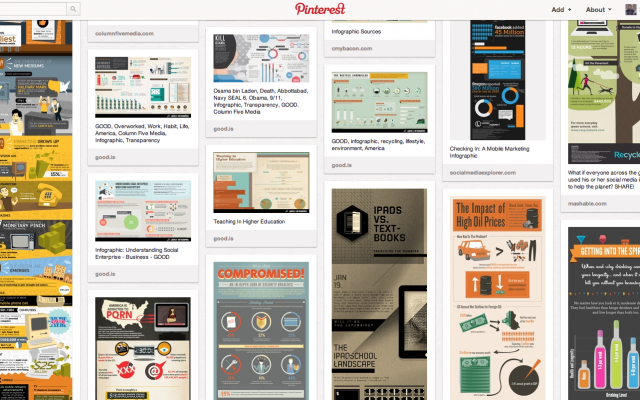 pinterest infographic board